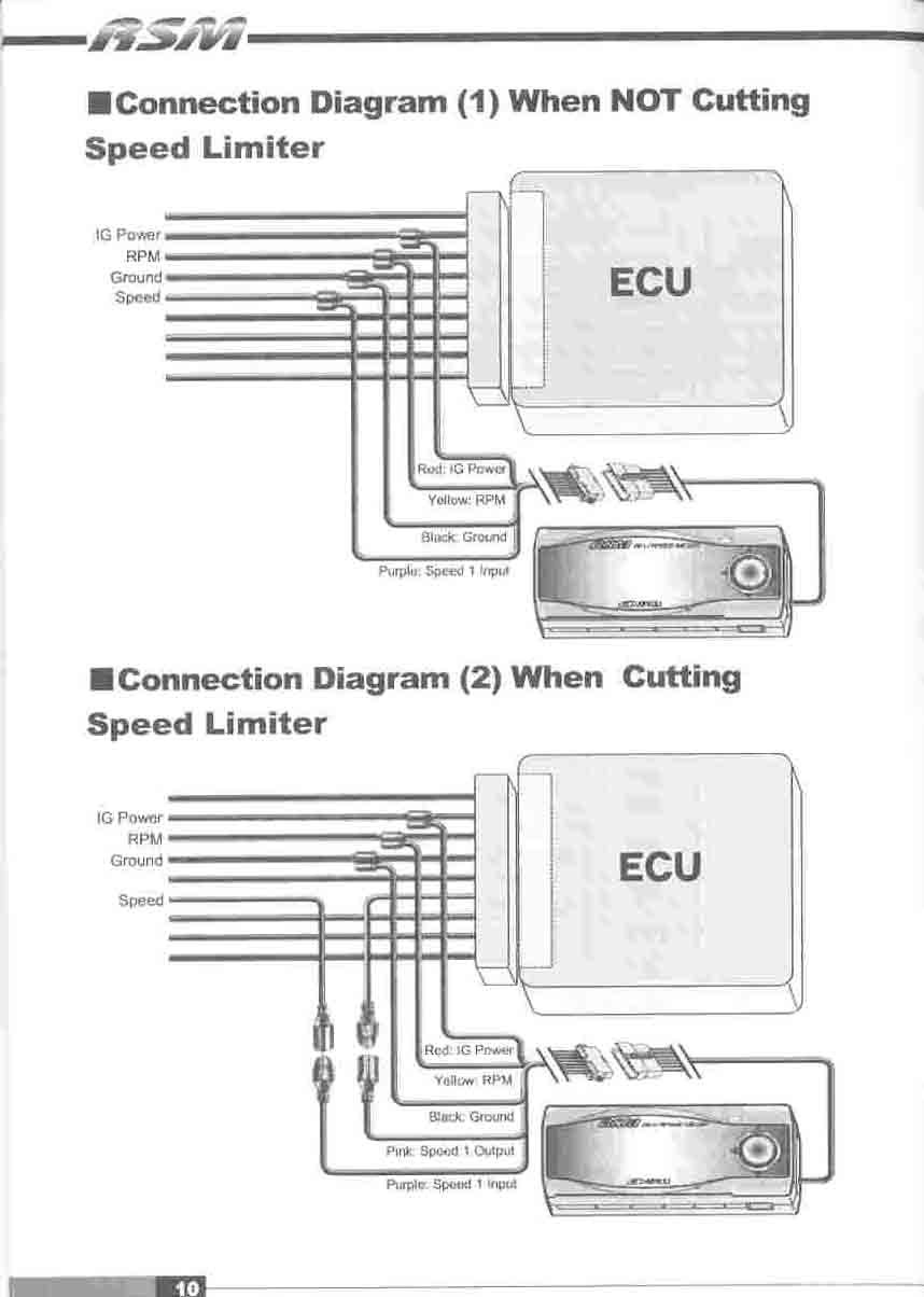 Apexi Rsm Wiring Diagram Library And Safcii 3000gt Stealth International Message Center 1r