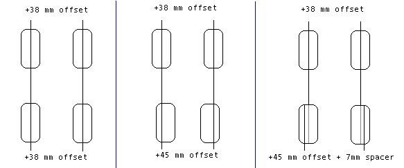My Understanding Of Offset Getting Wheels To Fit