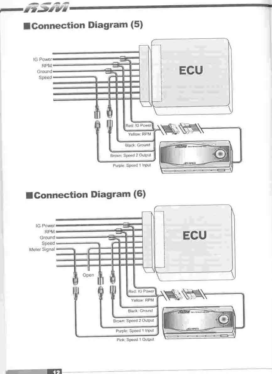 Apexi Safc 2 Wiring Diagram Diy Installation Neo Afc Image Auto