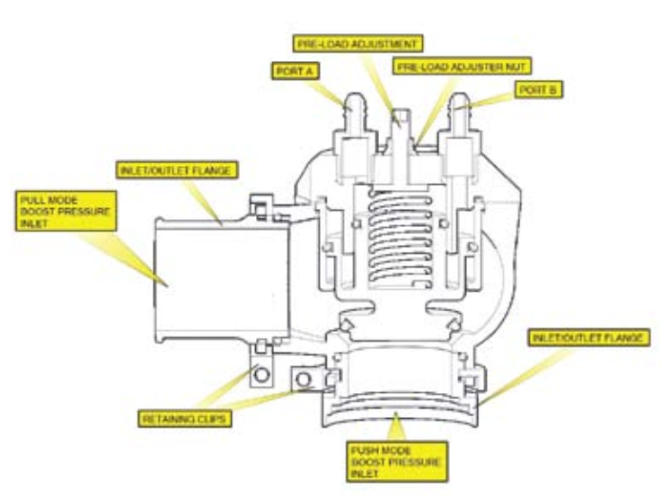 My DR750 surge fix using a Synapse synchronic diverter valve-bov1.png
