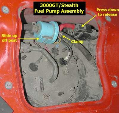 Fuel Pump assembly question | Mitsubishi 3000GT & Dodge Stealth Forum | Gt 3000 Fuel Filter Location |  | 3SI.org