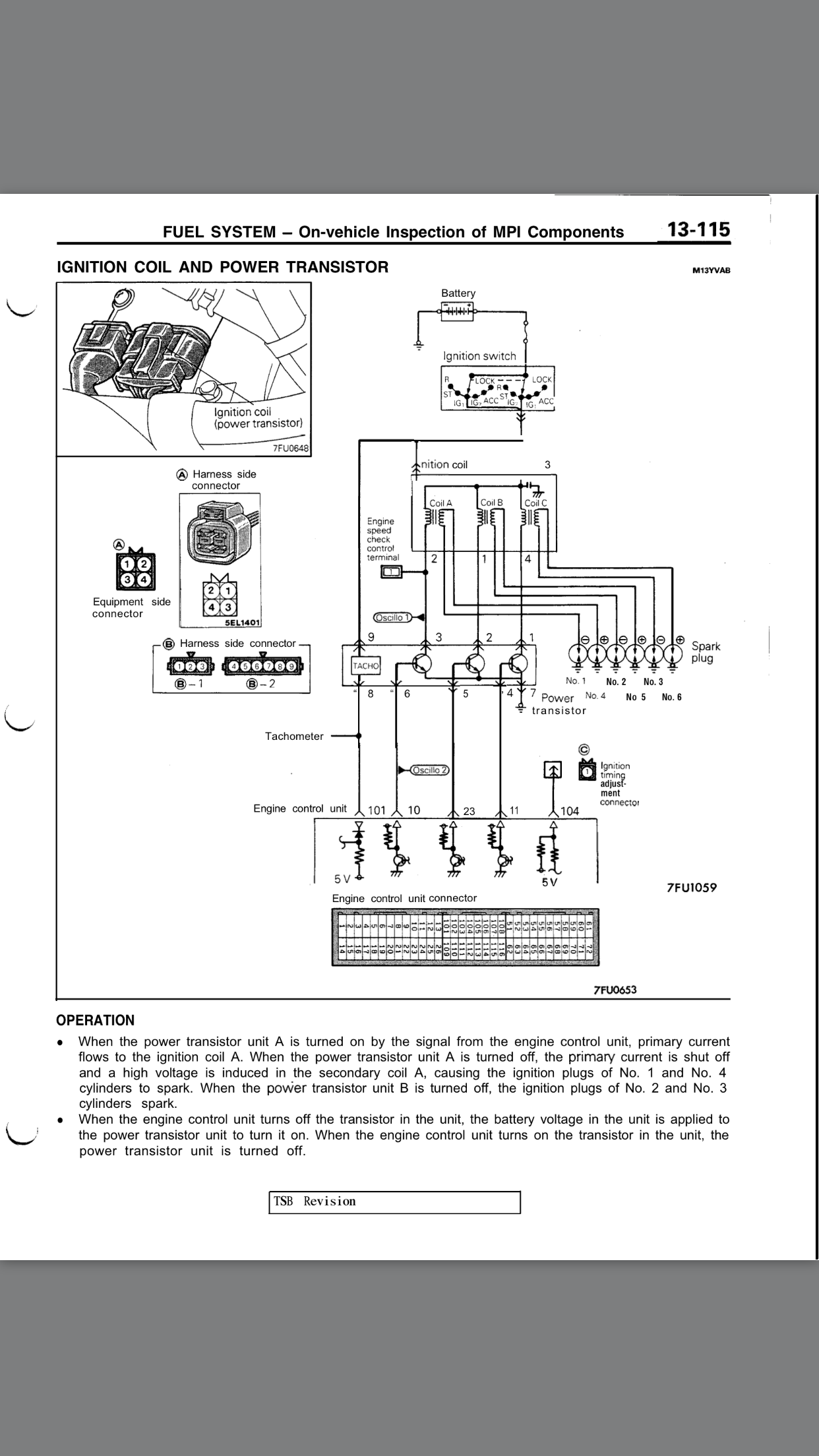mitsubishi gto wiring diagram - wiring diagrams post leak-park-a -  leak-park-a.michelegori.it  michelegori.it