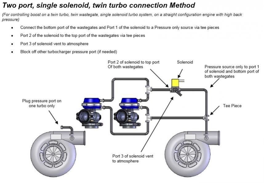How to hook up mac boost solenoid