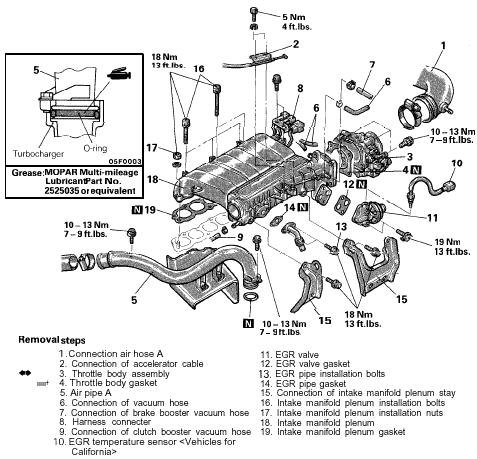 egr valve blockoff plates     stealth