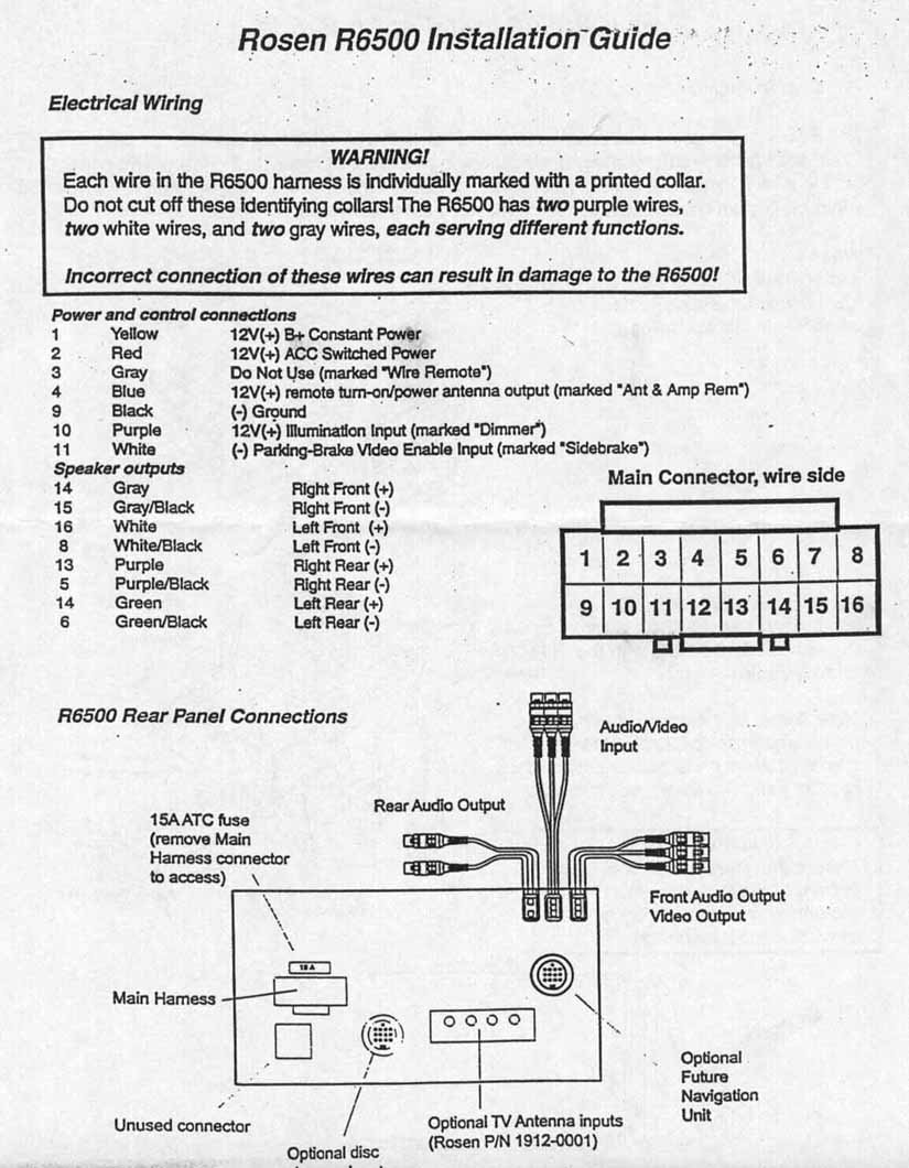 3000gt Radio Wiring Diagram Not Lossing Mitsubishi Magna For Stereo Library Rh 10 Skriptoase De 93 Sine Inverter