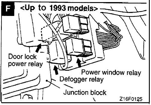 Stratus Fuse Box Diagram 234x300 2002 Dodge
