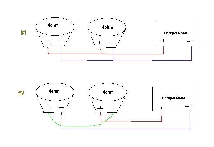 wiring diagram 2 ohm dual voice coil sub images subwoofer 4 ohm speaker wiring diagram as well 2 dvc