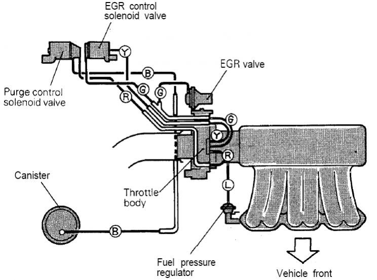 california vacuum diagram valid elswhere   stealth