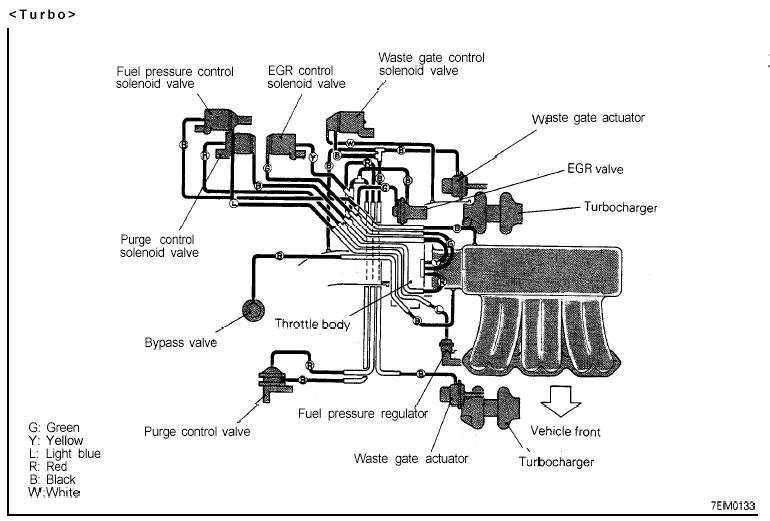 I need a vaccumm diagram for a 1st gen rt tt 3000GTStealth – Dodge Stealth Engine Diagram