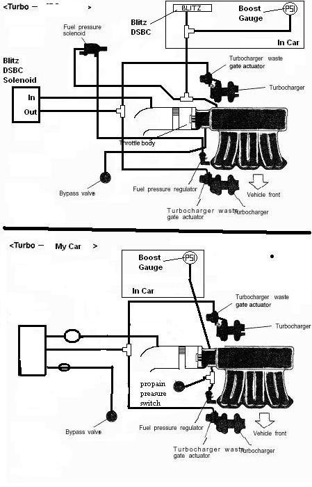 ez wiring diagram 1966 gto hks evc-ez - 3000gt/stealth international message center #12