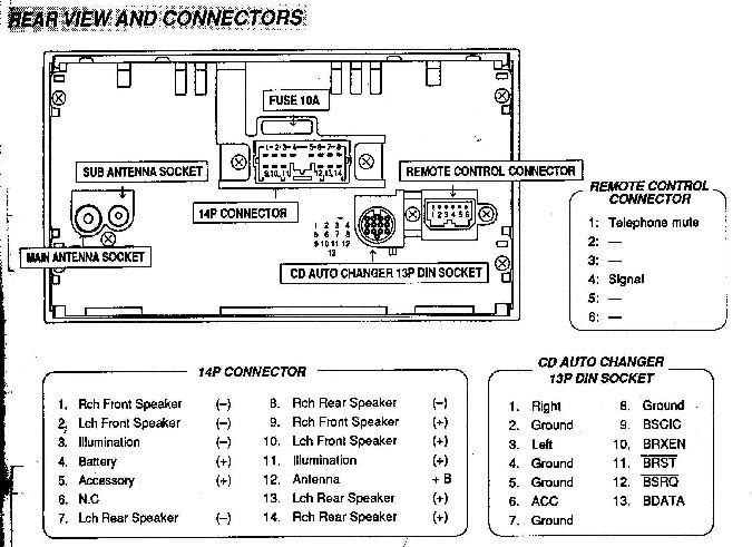 Diagram Mitsubishi Lancer Wiring Diagram 1992 Full Version Hd Quality Diagram 1992 Diagramduck Ozeallunettes Fr